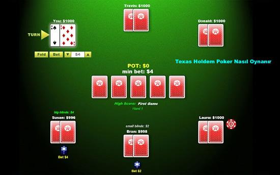 Texas Holdem Poker nasıl oynanır
