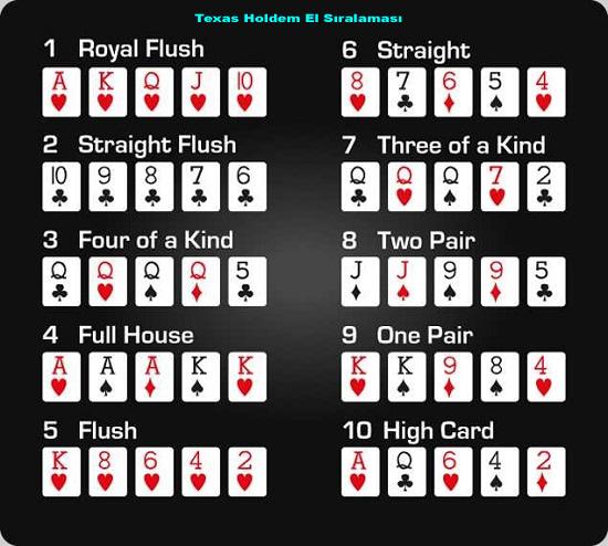 Texas Holdem el sıralaması