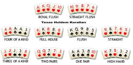 Texas Holdem kuralları